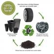 recyklácia